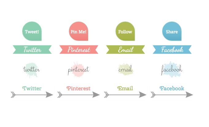 WordPress Blog Buttons